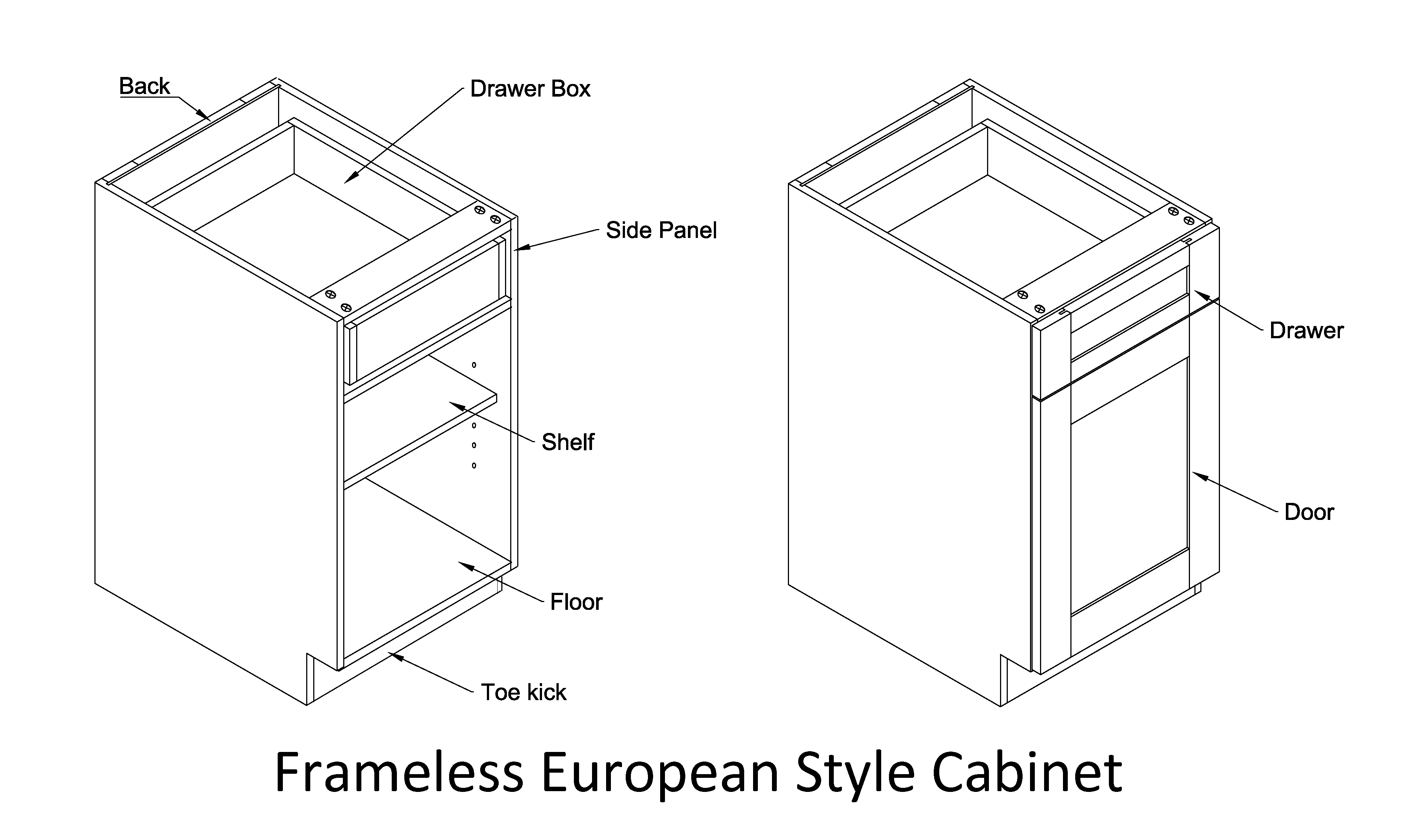 European style cabinet, frameless kitchen cabinet