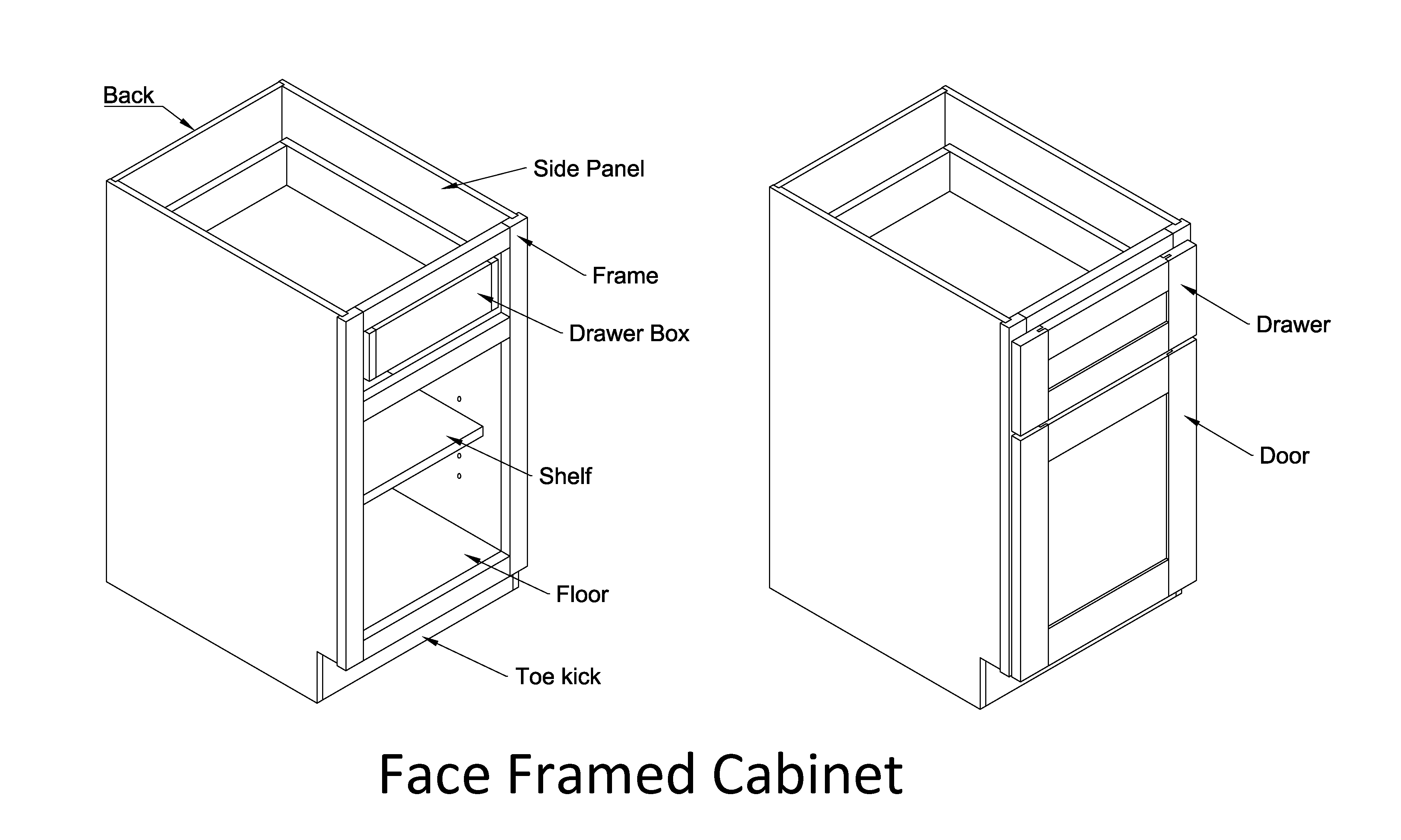 face framed cabinet,wooden kitchen cabinet,modular kitchen,chinese cabinet supplier